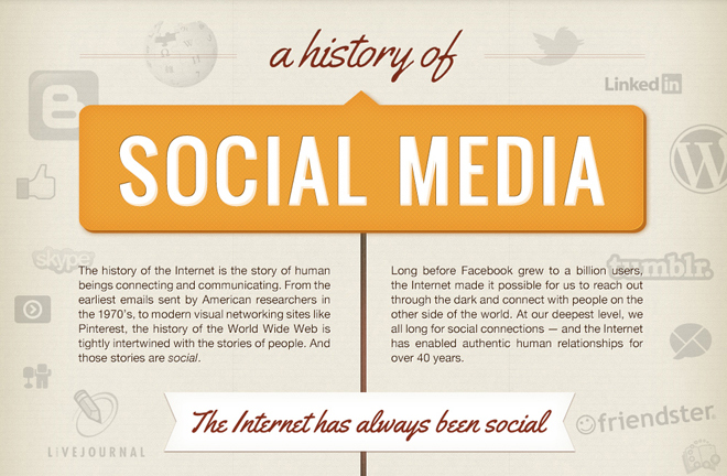 historia-midia-social