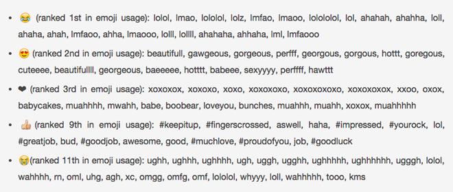 popular-emojis