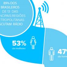 ibope-media-radio